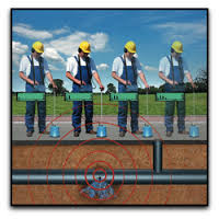 Jacksonville Emergency Leak Detection Services